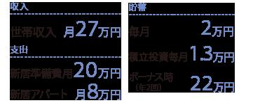貯蓄は毎月2万円 積み立て投資毎月1.3万円 ボーナス時22万円