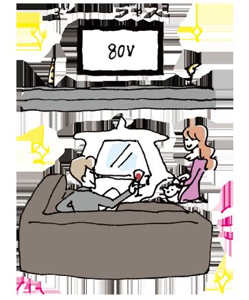 Bさんご夫妻の新生活は新居の家具・家電はほとんど新品で揃える