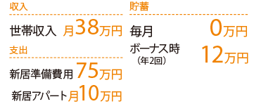 貯蓄は毎月0万円 ボーナス時12万円