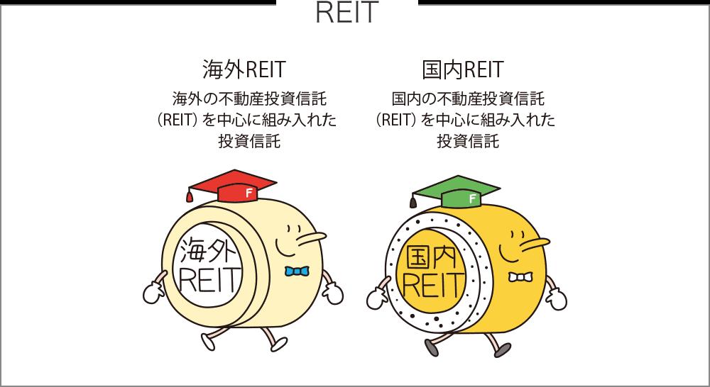 国内REITは国内の不動産投資信託(REIT)を中心に組み入れた投資信託。海外REITは海外の不動産投資信託(REIT)を中心に組み入れた投資信託
