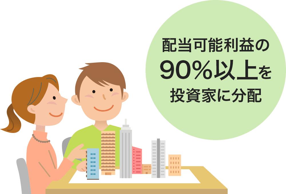 投信法に基づき、J-REITは配当可能利益の90%以上を投資家に分配する仕組み