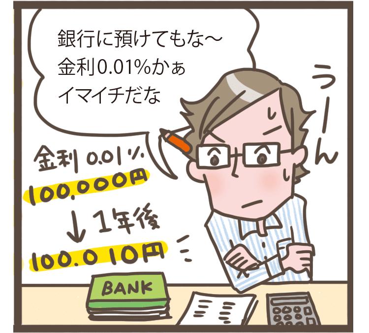 銀行に預けてもな~ 。低金利で金利0.01%かぁ、イマイチだな