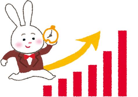投資期間が長い積立NISAは、まさに時間に味方してもらえそう