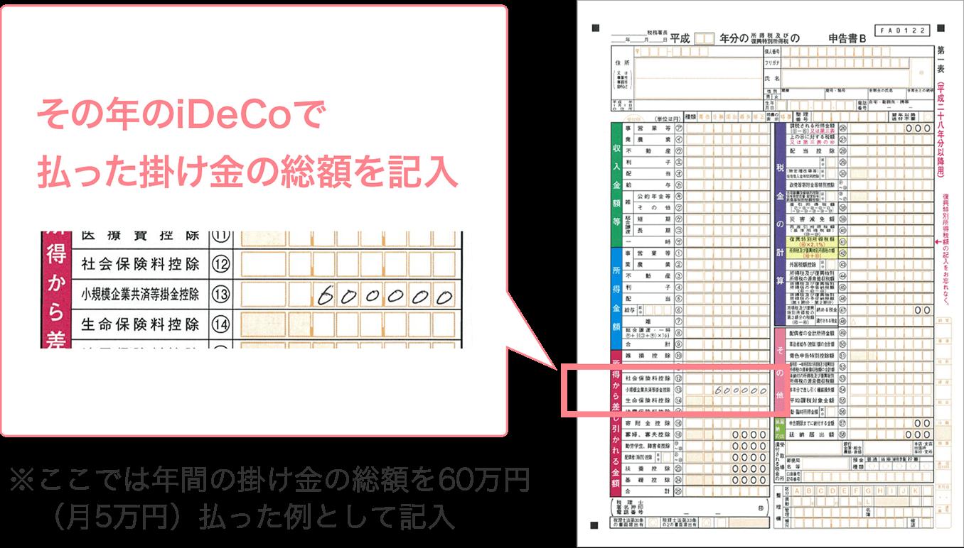 Ideco 確定 申告 IDeCo(イデコ)とは?年末調整が必要?それとも確定申告?申請方法をチ...
