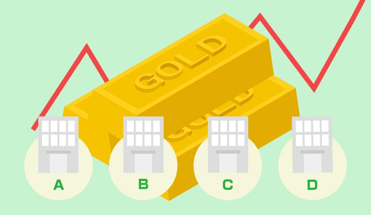 「金の投資信託」おすすめは?いま注目される4ファンドの特徴と魅力